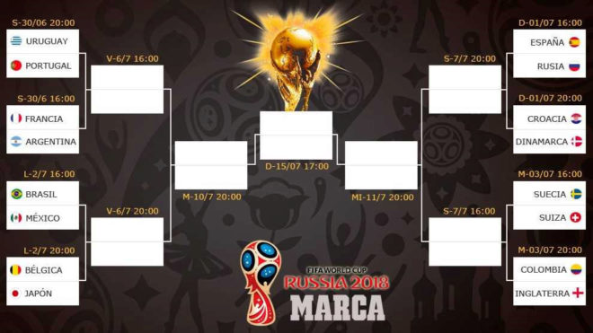 #WorldCup: Fixtures For Knockout Games And Kick-off Time